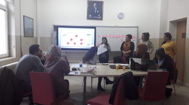 Erasmus+ Proje Yazma Eğitimi